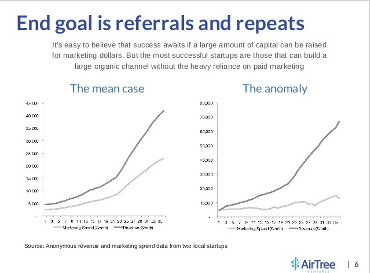 Paul Bennetts - from the AirTree Ventures slidedeck - used with permission